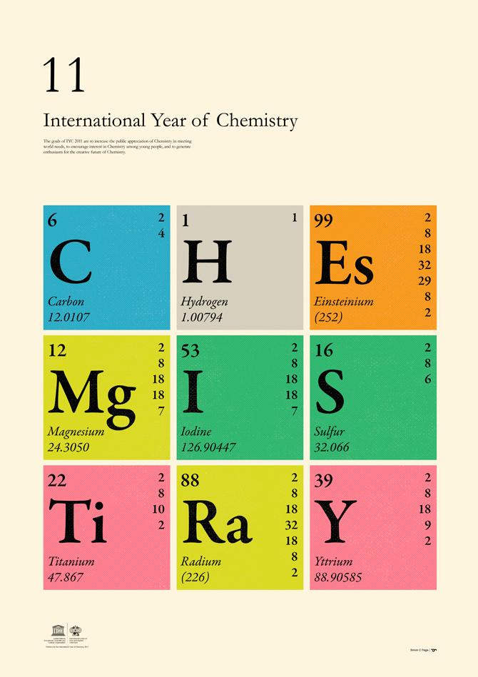 Elements - Dmitri Mendeleev
