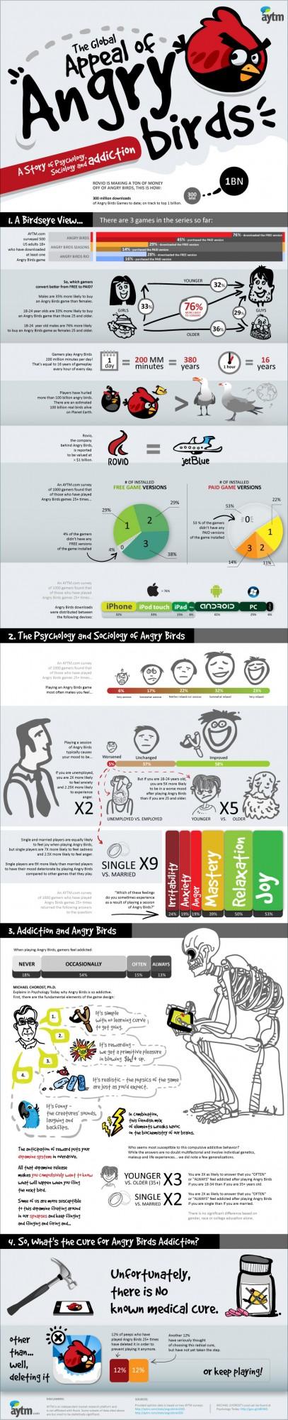 AngryBirds 2 880pix 407x2000 10 infografías espectaculares