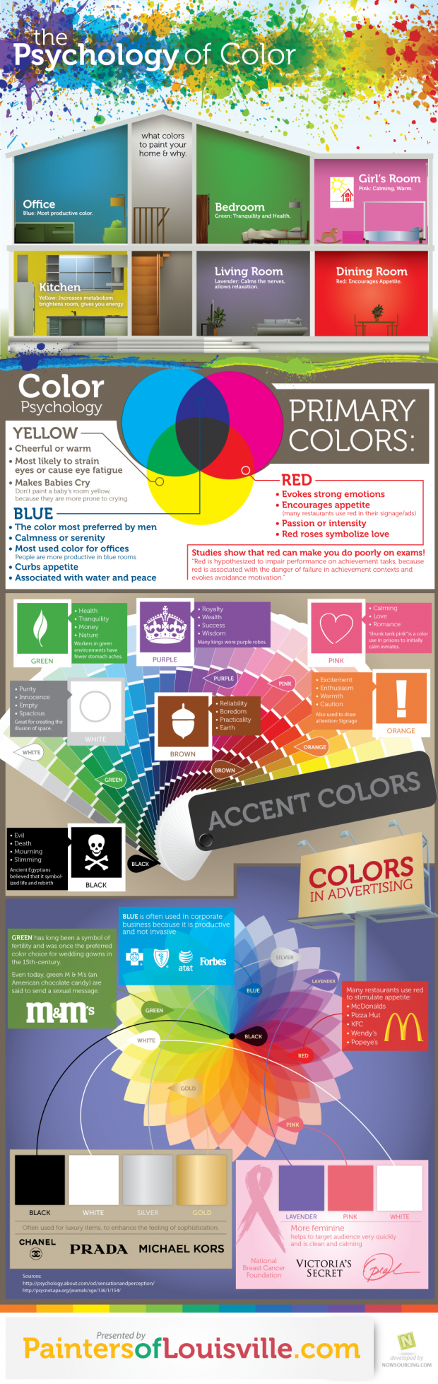 The Psychology of Color Infographic 620x1958 10 infografías espectaculares